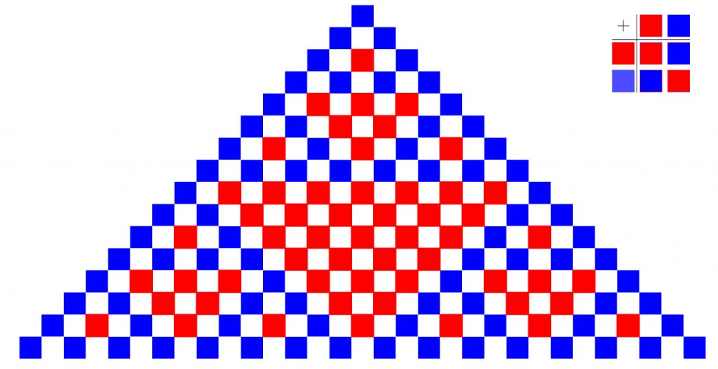 Värit, Sierpinski ja Pascal