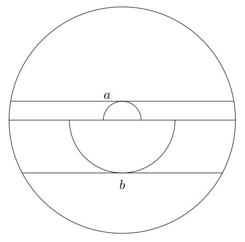 Mallikuva ympyröistä ratkaisuvaiheessa